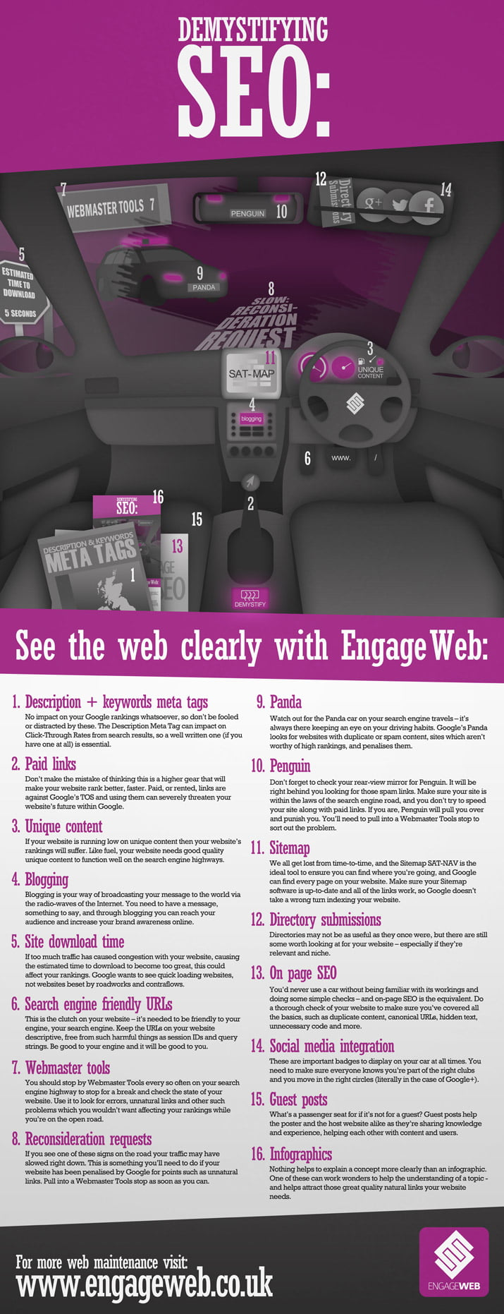Engage Web's Demystifying SEO Infographic