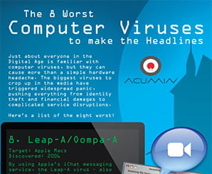Eight of the worst computer viruses ever to hit the headlines