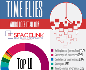Office Space Infographic